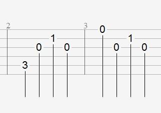 吉他谱怎么看?常见吉他谱符号图解大全
